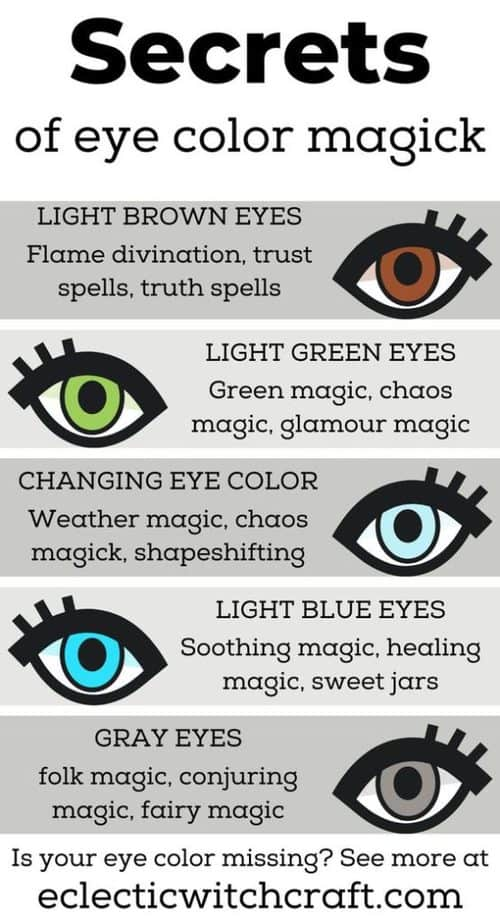 The best magic for your eye color. Your eye color can make your magic more powerful! Magic for dark blue eyes, dark green eyes, light brown eyes, dark brown eyes, light blue eyes, and gray eyes. Should you do geomancy, meditation, folk magic, conjuring magic, attraction spells, baishing spells, binding spells, healing magic, sweet jars, energy magick, law of attaction magic, energy magic, strength spells, dreamwalking, ancestor spells, or scrying? #witchcraft #witch #pagan #wicca #eyecolor