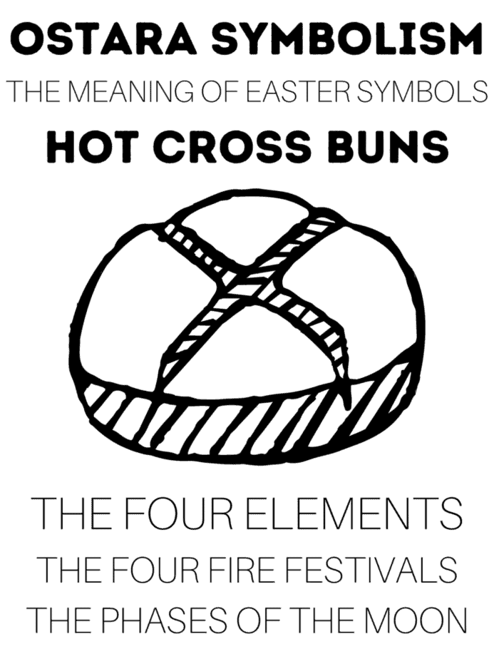 An infographic with the meaning of Ostara symbolism. This one features hot cross buns, which represents the four elements and the phases of the moon.