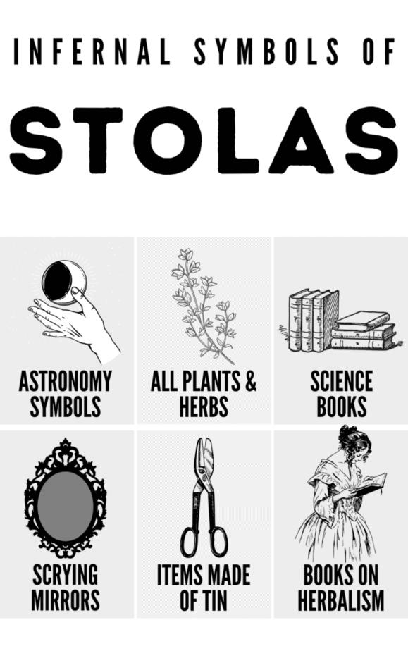Symbols and correspondences of Stolas demon