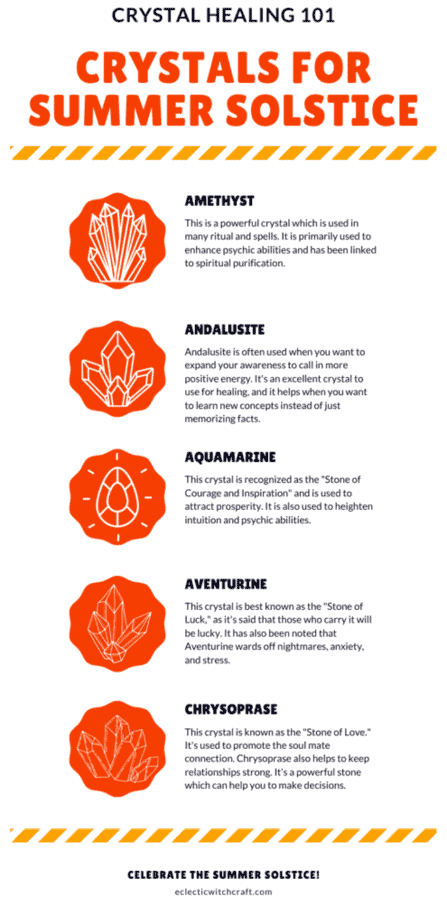 Crystal healing 101: Crystals for the summer solstice infographic.