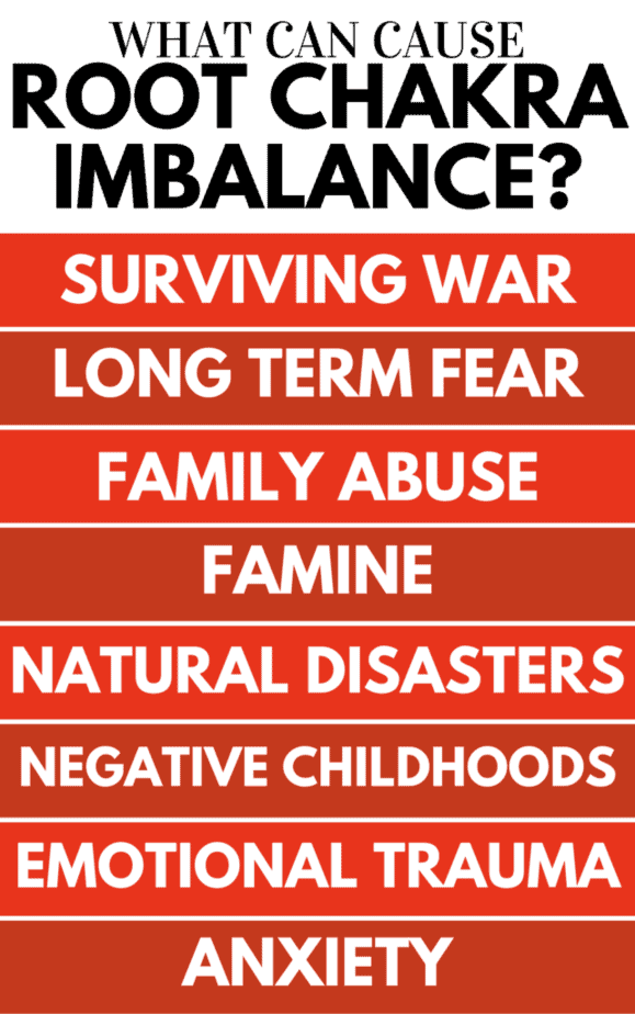 An infographic of what can cause root chakra imbalance.